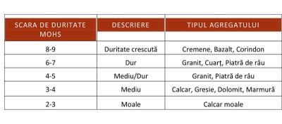 Tăierea betonului: factorii care pot afecta performanța discului diamantat